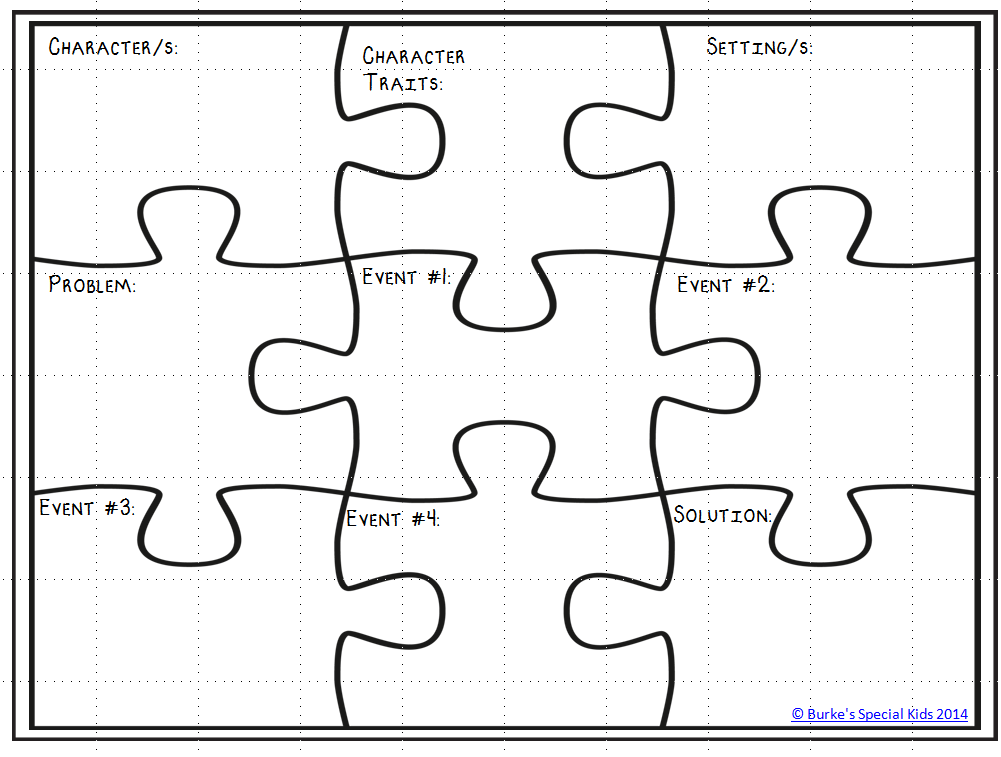 Then we completed our graphic organizer. We are in the process of ...